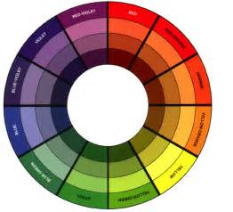 color wheel brown contrasting color mixing color combinations club