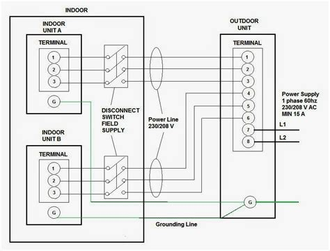 Ac Lg Multi Split electrical wiring diagrams for air conditioning systems