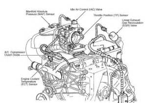 1998 chevy s 10 egr valve location engine mechanical problem 1998