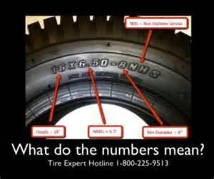 Tire Numbers What Welche Reifen Gr 246 223 E Zahlen Bedeuten Fragen Und Antworten