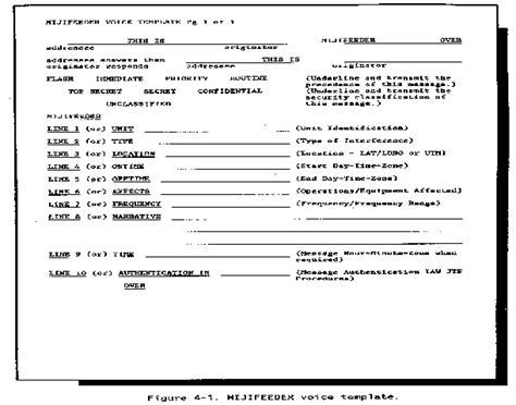army situation report template fm 24 33 communications techniques electronic counter
