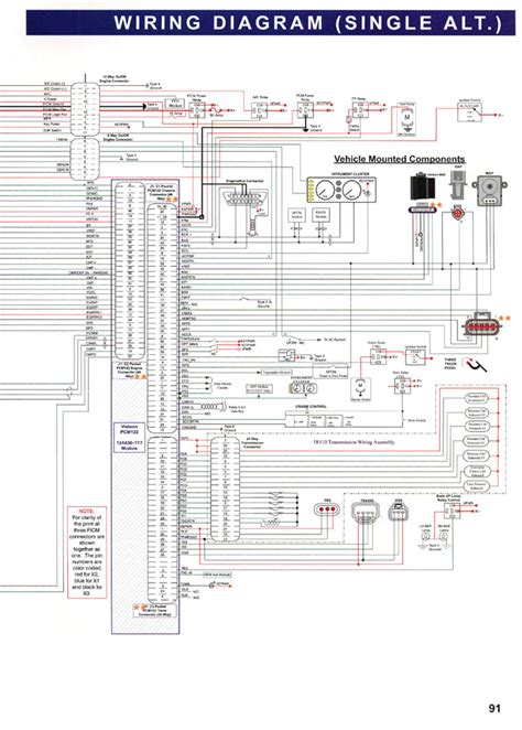page 91 wiring diagram single alt