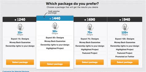designcrowd pricing designcrowd review should you crowdsource your design