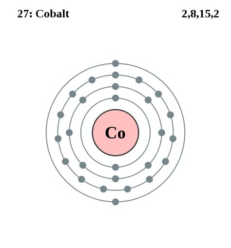 number of protons neutrons and electrons in cobalt mr j villa cobalt steph