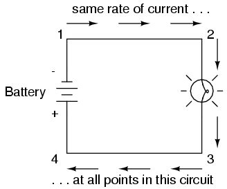 do resistors conduct electricity do resistors conduct electricity 28 images science 4 5 electrical theory electric current