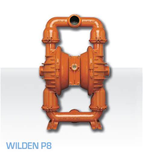 Pompa Wilden Prodotti Per Verniciatura Industriale Verniciatura Pelli