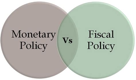 monetary policy vs fiscal policy difference between fiscal policy and monetary policy with