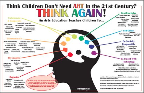 the art of instruction the importance of the arts in education mr c media