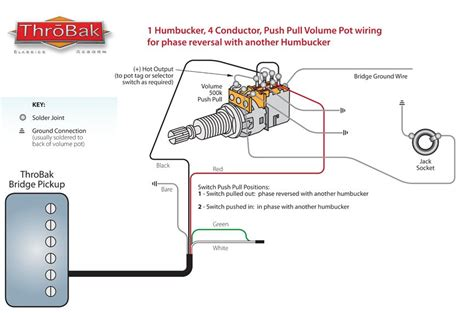 throbak humbucker guitar push pull phase switch