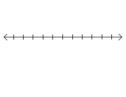 create a printable number line number line 1 20 template number line 1 20 sle