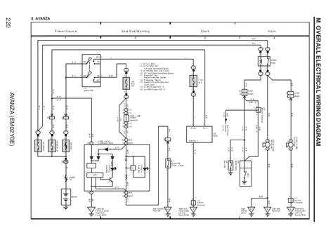 wiring diagram mobil avanza image collections wiring