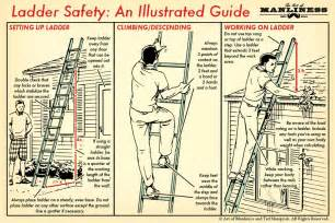 ladder safety tips the of manliness