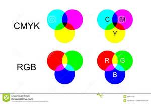 color difference cmyk and rgb stock photo image 29857530