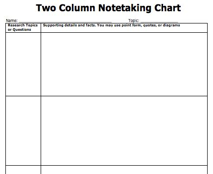 lecture note template doniw