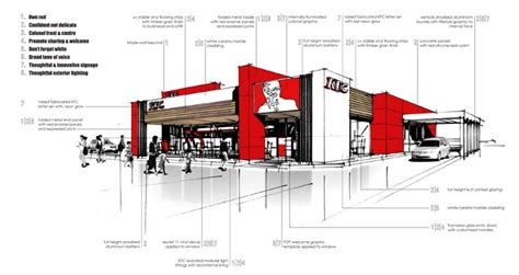 layout of kfc kfc qv baldasso cortese bocetos perspectivas y