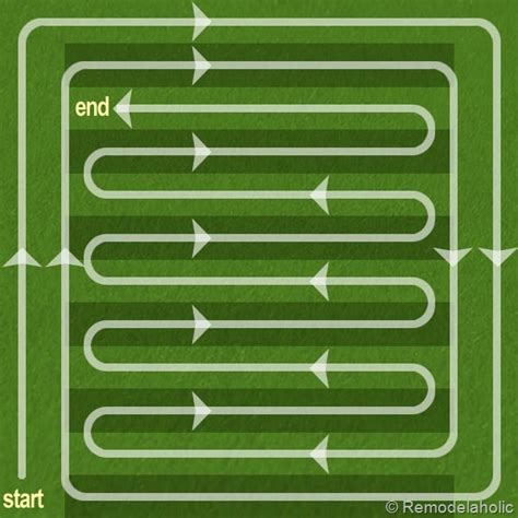 diagramme fast tondeuse mowing tips giveaway