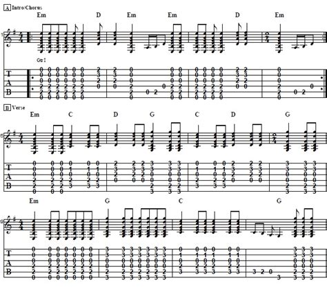 strumming pattern heart of gold heart of gold guitar lesson neil young guitar lessons