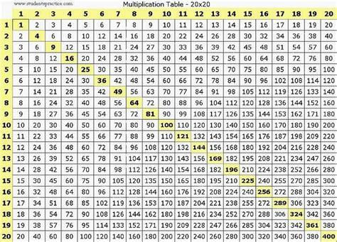 tablas de multiplicar del 1 al 12 pre universitario gratuito online tablas de multiplicar