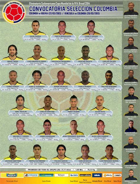 Lista De Convocados De La Seleccion De Colombia Para El Mundial De Brasil 2014 | lista de convocados seleccion colombia contra bolivia