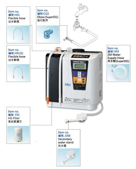 Sd501 Kangen Water enagic super501