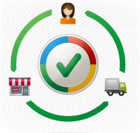 Trusted Search Testing Quot Trusted Stores Quot Badges On Search Adwords