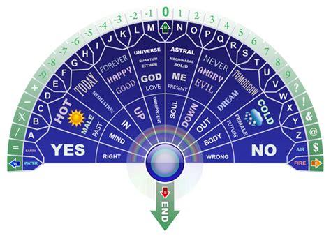 printable alphabet pendulum chart printable pendulum chart printable maps