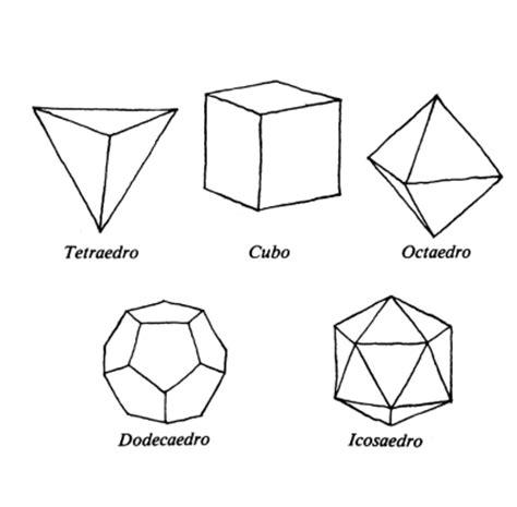 figuras geometricas espaciais formas geom 233 tricas matematicadasformas