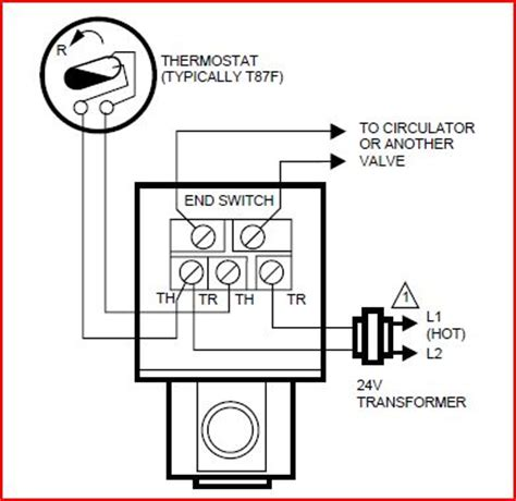 honeywell v8043e wiring diagram honeywell zone