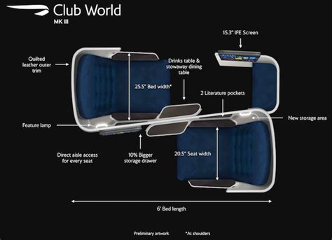 Home Design Credit Card by British Airways New A350 Business Class Seat One Mile