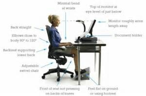 Footrest Desk Workstation Setup Dunsborough Physiotherapy Centre