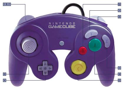 Gamecube Layout   controls