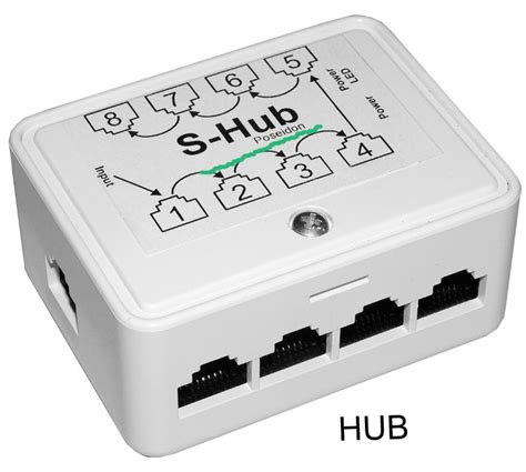 Hub Switch Dan Router pengertian hub switch dan router dalam jaringan