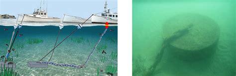 swing mooring block and chain moorings in sensitive habitats