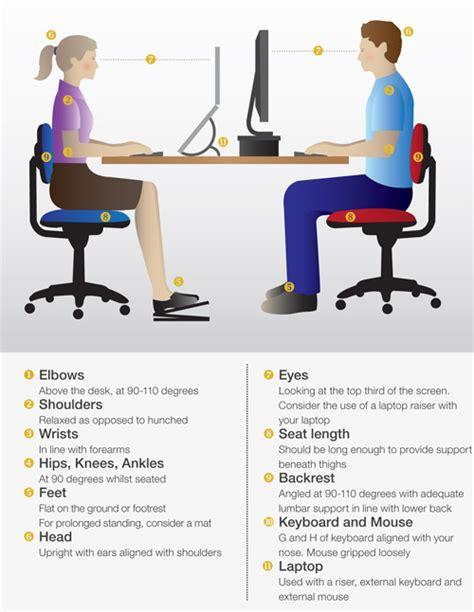 workstation ergonomics study cheadle osteopathy