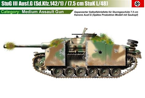 Tas Motor Model T 232 stug iii ausf g mit saukopf ww ii germany land