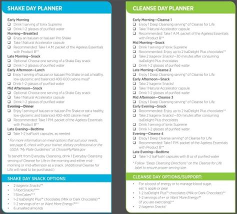 Isagenix Detox Schedule by 30 Days To A C Leaner Me Happier Healthier More Fit Me
