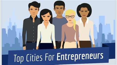 Top Mba Entrepreneurship Programs by Top Cities For Entrepreneurs Infographic Small