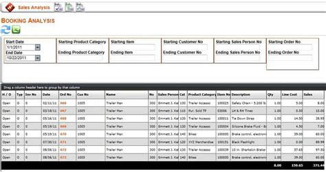 sle of a report to management sales manager console