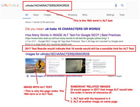 alt text for images how many words in image alt text for seo best