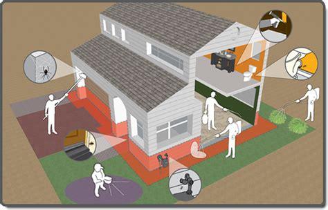 house pest control house pest control inspection bastrophomesandland com