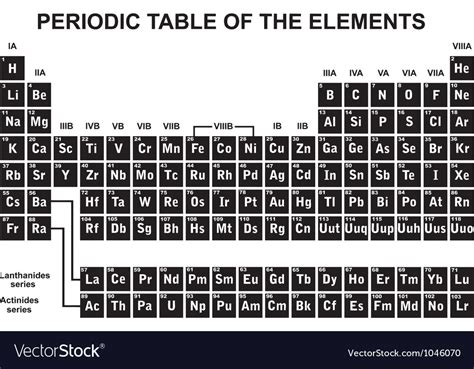1000 images about periodic table of elements on pinterest periodic table of elements vector free image collections