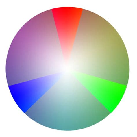 color or colour color theory the color wheel and color schemes vanseo