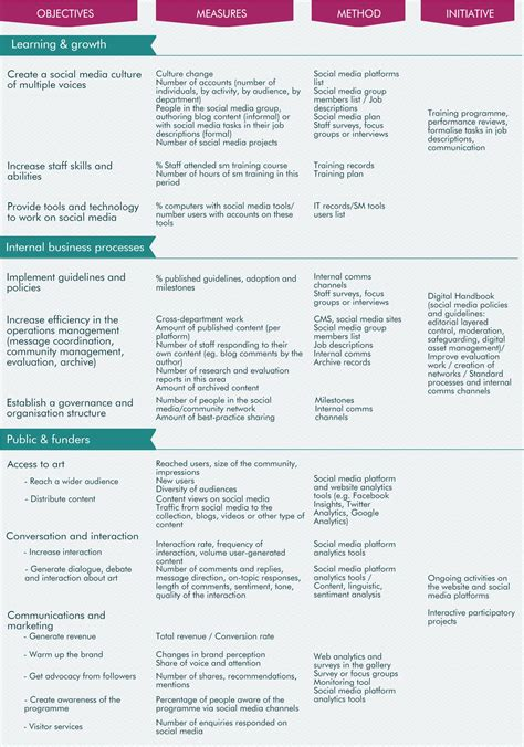 Balanced Scorecard Essay by The Balanced Scorecard Measures That Drive Performance Essay Druggreport387 Web Fc2