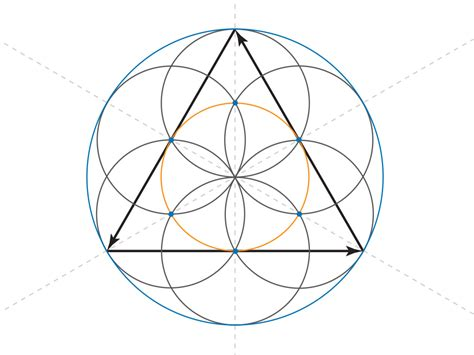 geometric designs using circles karel donk s blog 187 from the seed of life to the swastika