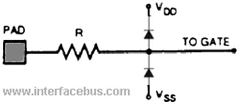 ic esd diode glossary of electronic and engineering terms esd protection ic pins