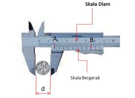 Micrometer Digital Alat Ukur Ketebalan 0 25mm alat alat ukur permesinan
