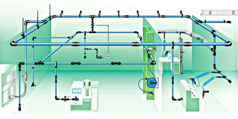 compressed air layout of workshop compressed air basics piping