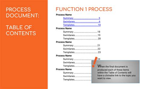 process document template process documentation why it s vital and how to do it