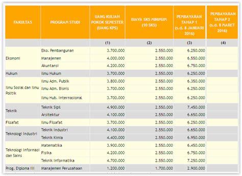 email unpar biaya kuliah unpar 2015 2016 info biaya kuliah