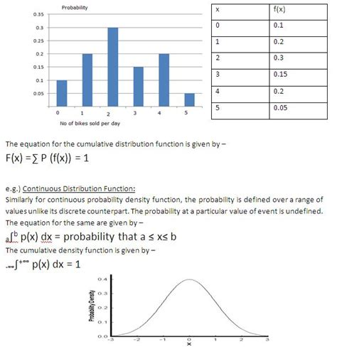 Probability Of Mba by Probability Distribution Function Definition Statistics